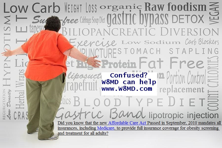 Confused about weight loss options?